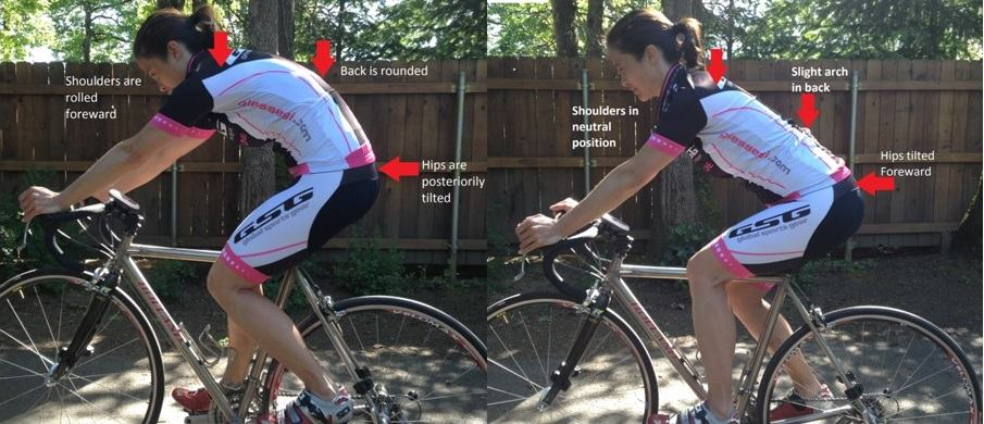 How to Find the Most Comfortable Posture on Your Bicycle ...