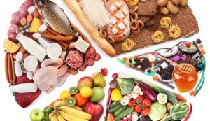 bigstock-Food-for-a-balanced-diet-in-th-123612231-1024x592-300x173 Who Should Get On The DASH Diet?