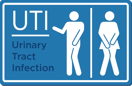 What Is Urinary Tract Infection? Is Frequent Bladder ...